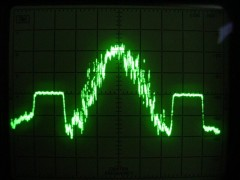 Here we see the HD Radio sidebands on either side of an analogue FM signal, as shown on a spectrum analyzer.